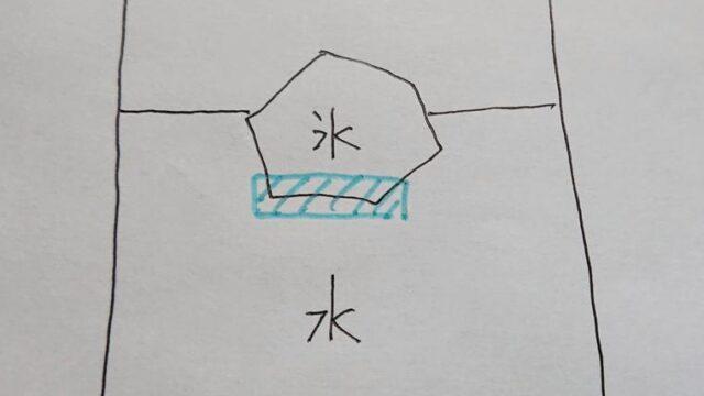氷と水の絵