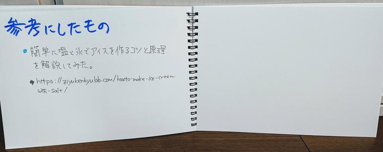 参考にした本スケッチブック