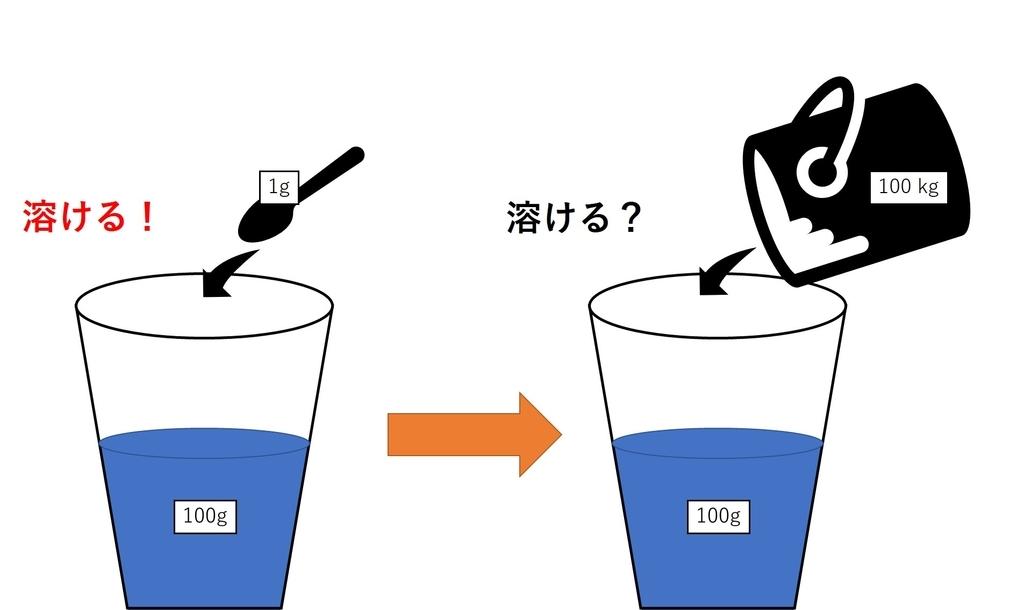 f:id:ziyukenkyu_Lab:20190207164933j:plain