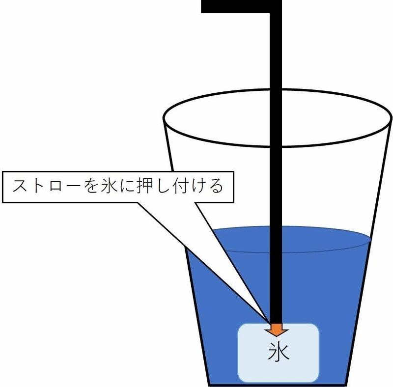 f:id:ziyukenkyu_Lab:20200615221241j:plain