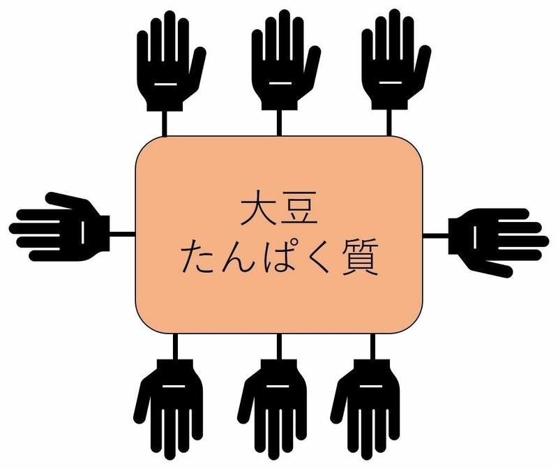 f:id:ziyukenkyu_Lab:20200703123215j:plain