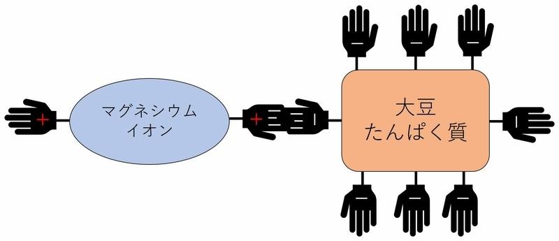 f:id:ziyukenkyu_Lab:20200703123223j:plain