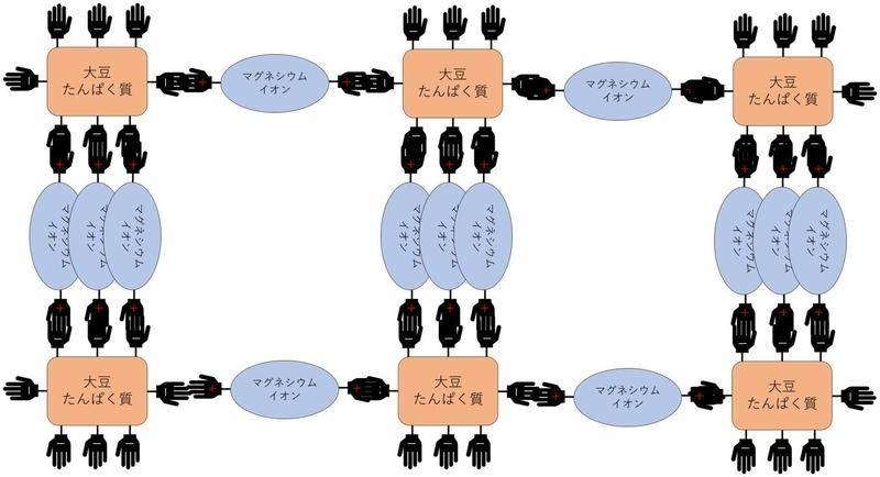 f:id:ziyukenkyu_Lab:20200703123228j:plain