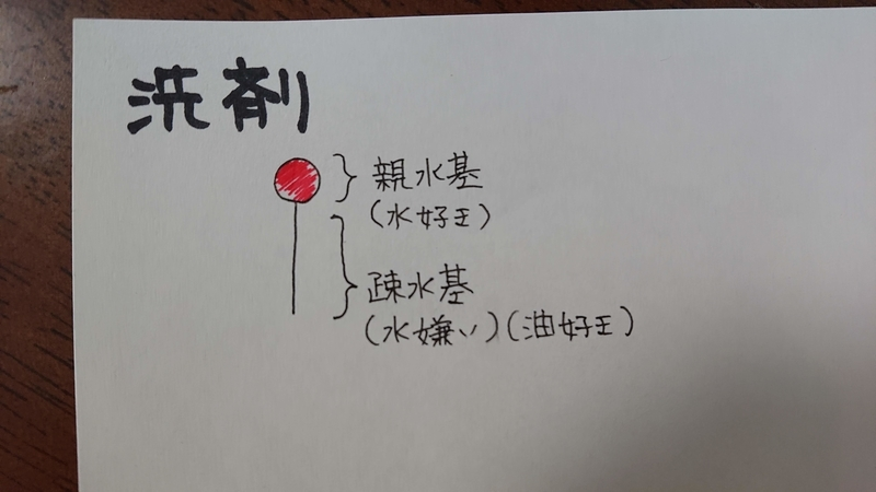 f:id:ziyukenkyu_Lab:20200704212429j:plain