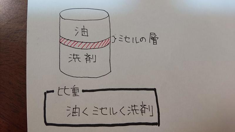 f:id:ziyukenkyu_Lab:20200704212503j:plain
