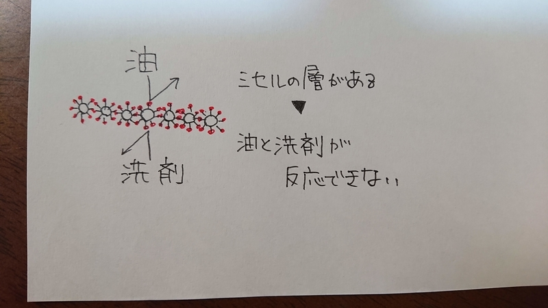 f:id:ziyukenkyu_Lab:20200704212519j:plain